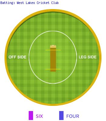 Wagon Wheel Of West Lakes Cricket Club